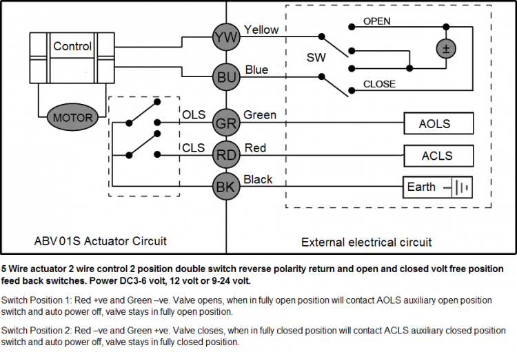 Actuated Ball Valves besides Simple Electrical Wiring Diagrams together with Imr 49724 08 also Esxi51 ucsm2 Clusterdeploy together with How Swap 05 07 Superduty Front End Your 99 04 A 217185. on how to wire switches in series