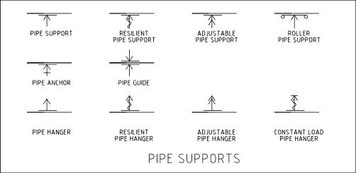 Pipe Supports Symbol