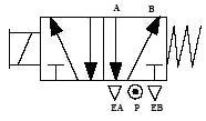 Solenoid Valve Symbols Explainedon Flow Diagram Symbols Valves