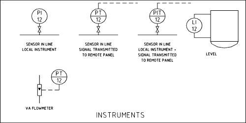 Wiring diagram symbol solenoid somurich wiring diagram symbol solenoid solenoid valve symbolsrhconnexion developmentsdesign swarovskicordoba Image collections